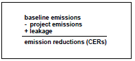 Calculation of emission reductions Kopie.jpg