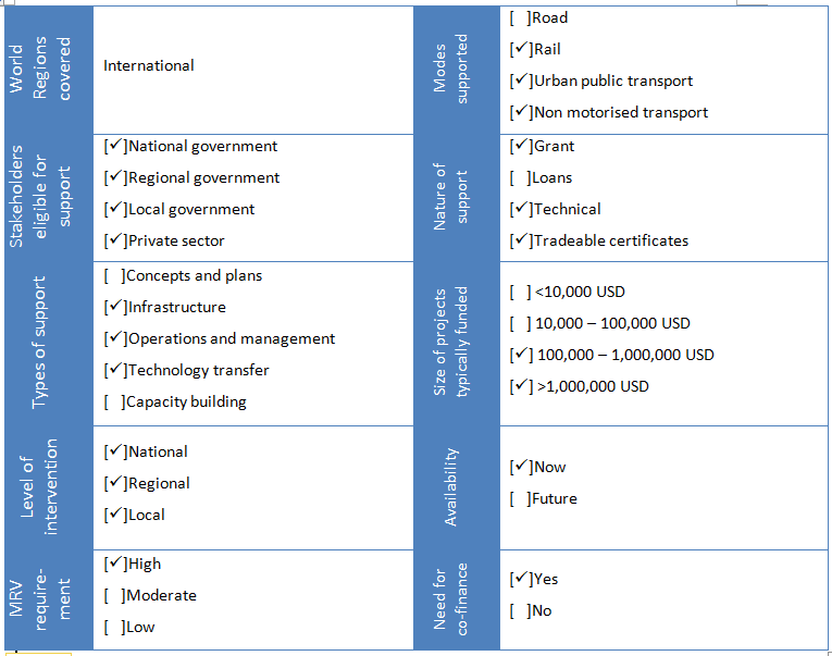 Clean Development Mechanism (CDM).png