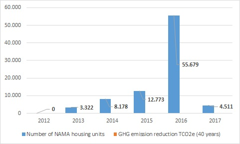 Estimation of GHF mitigation potencial.jpg