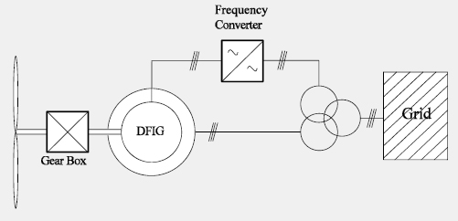 simple electric motor essay Simple electric circuits  to develop facility in wiring simple circuits  of a battery connected by wires to an electric motor,.