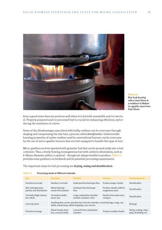 Micro-gasification: