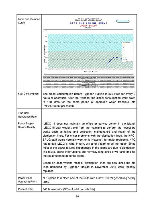 File:Solar PV-diesel Hybrid Business Planning Checklist pdf