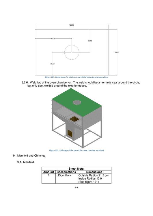 File:GIZ-2012 bread baking oven burn lab design en pdf