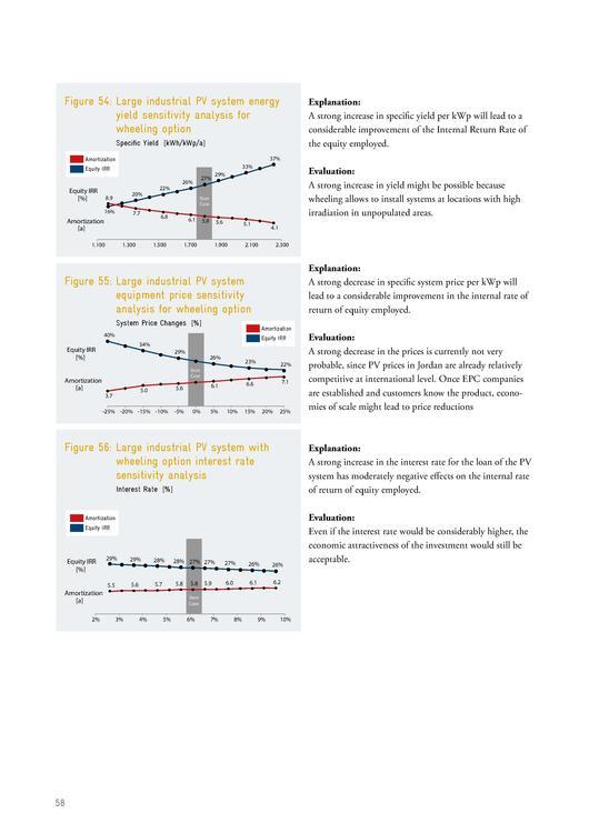 File:Enabling PV in the MENA Region - Jordan pdf - energypedia info