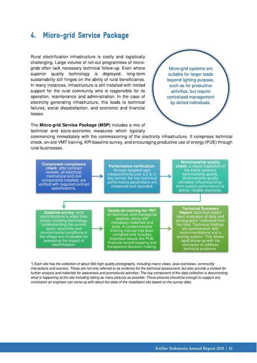 File:EnDev Indonesia Annual Report 2015 pdf - energypedia info