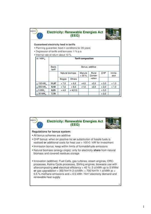 File:Calculation of Feeed in Tariff for Biogas in Germany.pdf