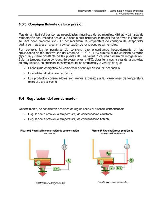 Sistema de refrigeracion pdf