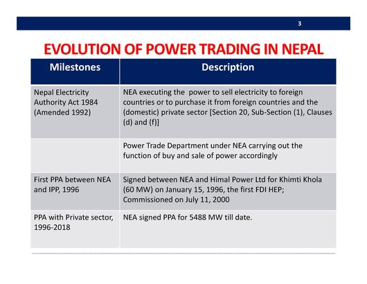 File:Nepal Power Trading Company by Mr Prabal Adhikari NPTC.pdf