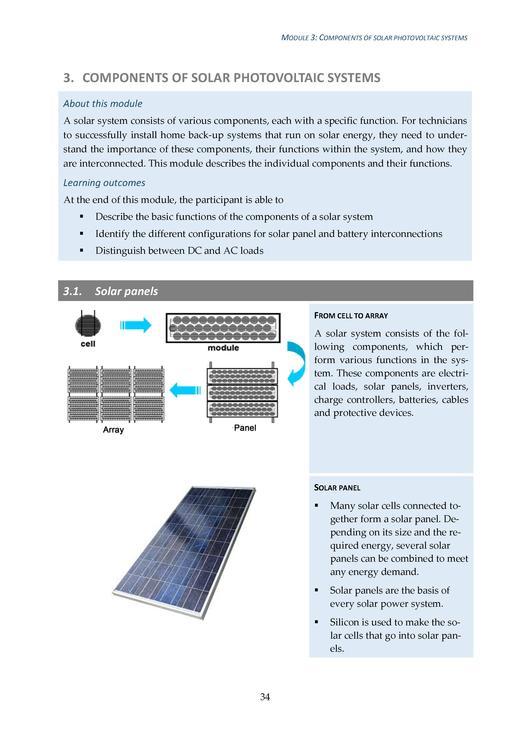 Solar Panel Pdf