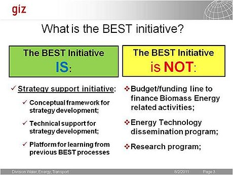 GIZ What is the BEST initiative.jpg
