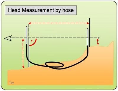 Height measure by hose.jpg