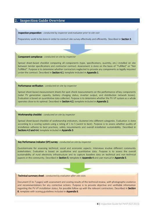 File:Inspection Guide for PVVP 150524 (GIZ 2015) pdf