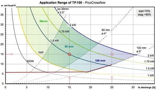 Tp100 application-range example.jpg