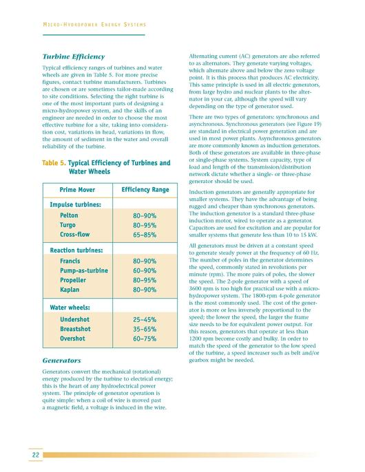 File:Micro Hydropower System - A Buyer's Guide pdf