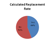 Calculated replacement rate (Sustainability Study Kenya).png