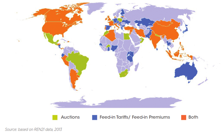 Figure 4 Auctions, FIT and both in 2013. (Lucas, et al., 2013).png