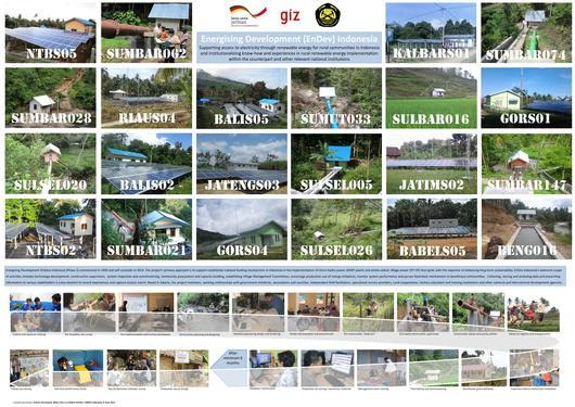 File:130621EnDev Indonesia Project Overview Poster.pdf