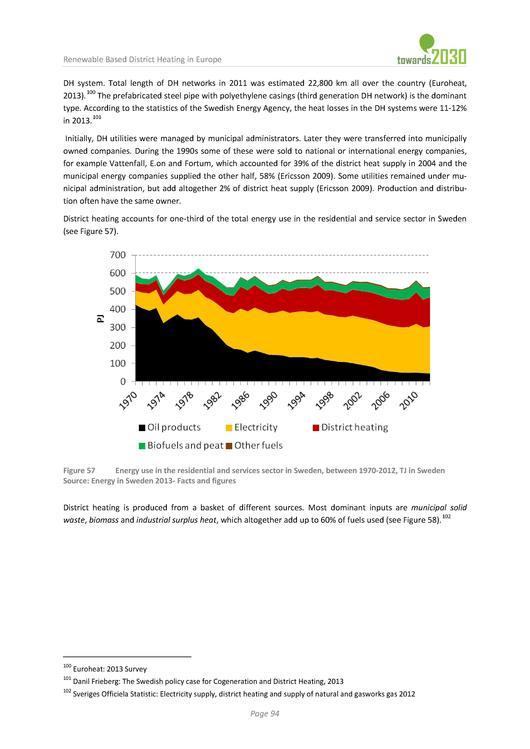 Dominant pdf the