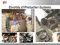 Diversity of Production Systems.JPG