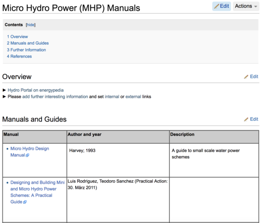 File:Microhydro manual.png