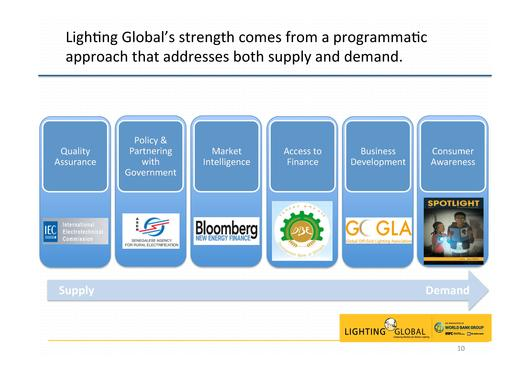 File:Lighting Global IFC support to off grid solar mrkt for