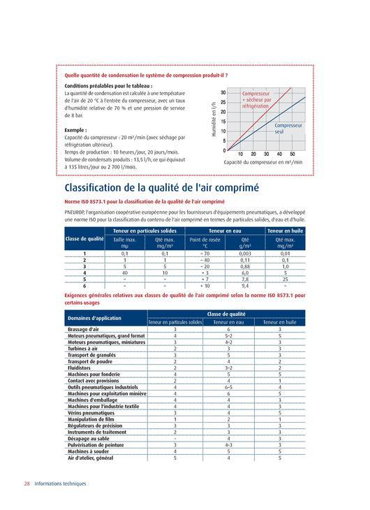 File:Le Guide de l'air comprimé pdf - energypedia info