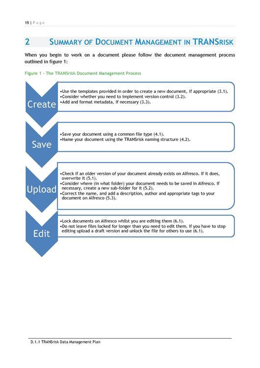 Filed11 Transrisk Data Management Planpdf Energypediafo