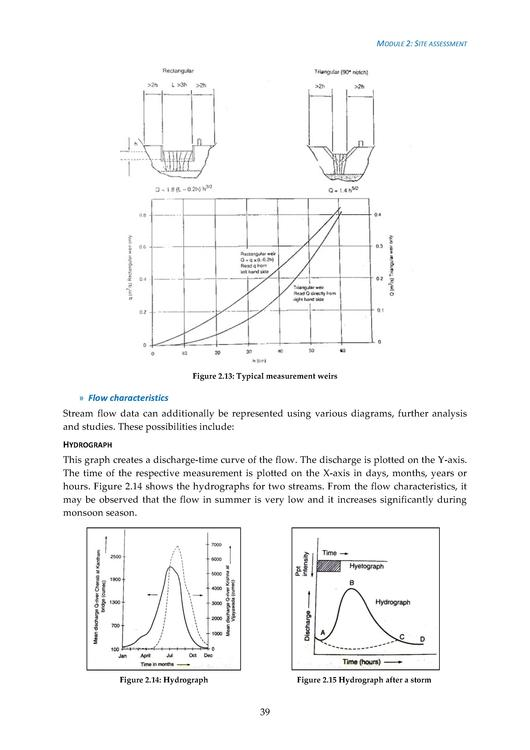 Pdf hydropower engineering