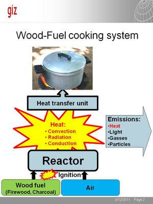 GIZ woodfuel cooking system 2011.jpg