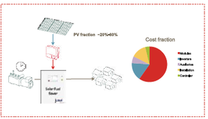 Solar Fuel Saver System.png
