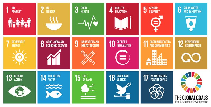UN Sustainable Development Goals.jpg