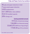 Nepal Pulp and Paper industry by numbers.PNG