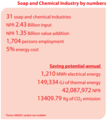 Nepal Soap industry by numbers.PNG