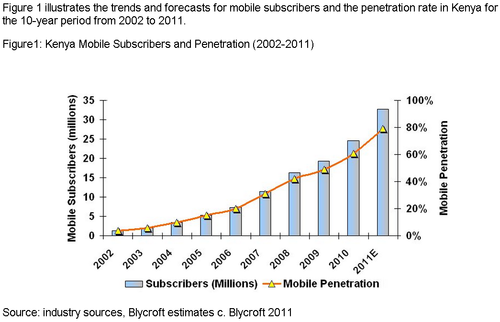 Would camera cell phone market penetration Rachel