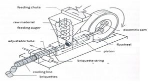 Figure 6a piston presses.jpg