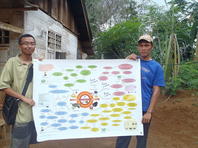 MHP Operator in Bengkulu, Indonesia received MHP Troubleshooting Poster (in Bahasa Indonesia) from GIZ / EnDev II