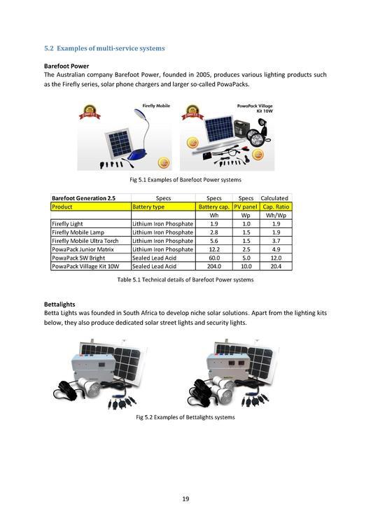Communication pdf file mobile