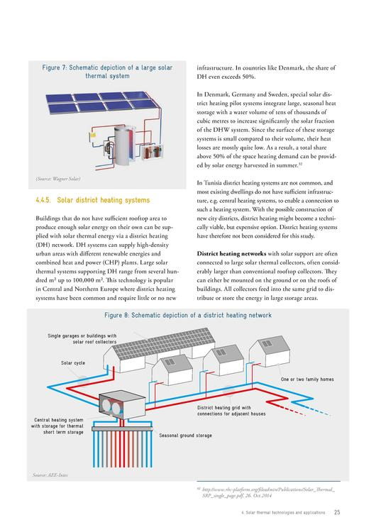 File:Opportunities for solar thermal systems in the tertiary and ...