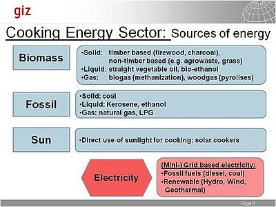 GIZ Cooking Energy Sector.jpg