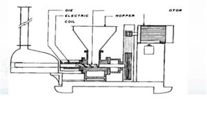 Figure 7b screw presses.jpg